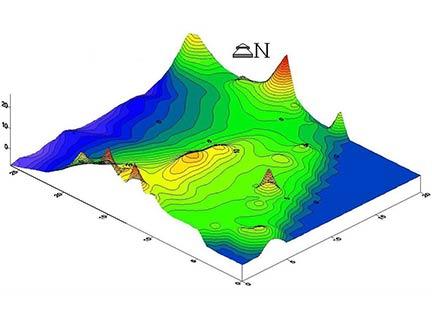 Leak Location Services Inc Geomembrane Survey Liner Integrity Surveys ASTM Leak Monitoring